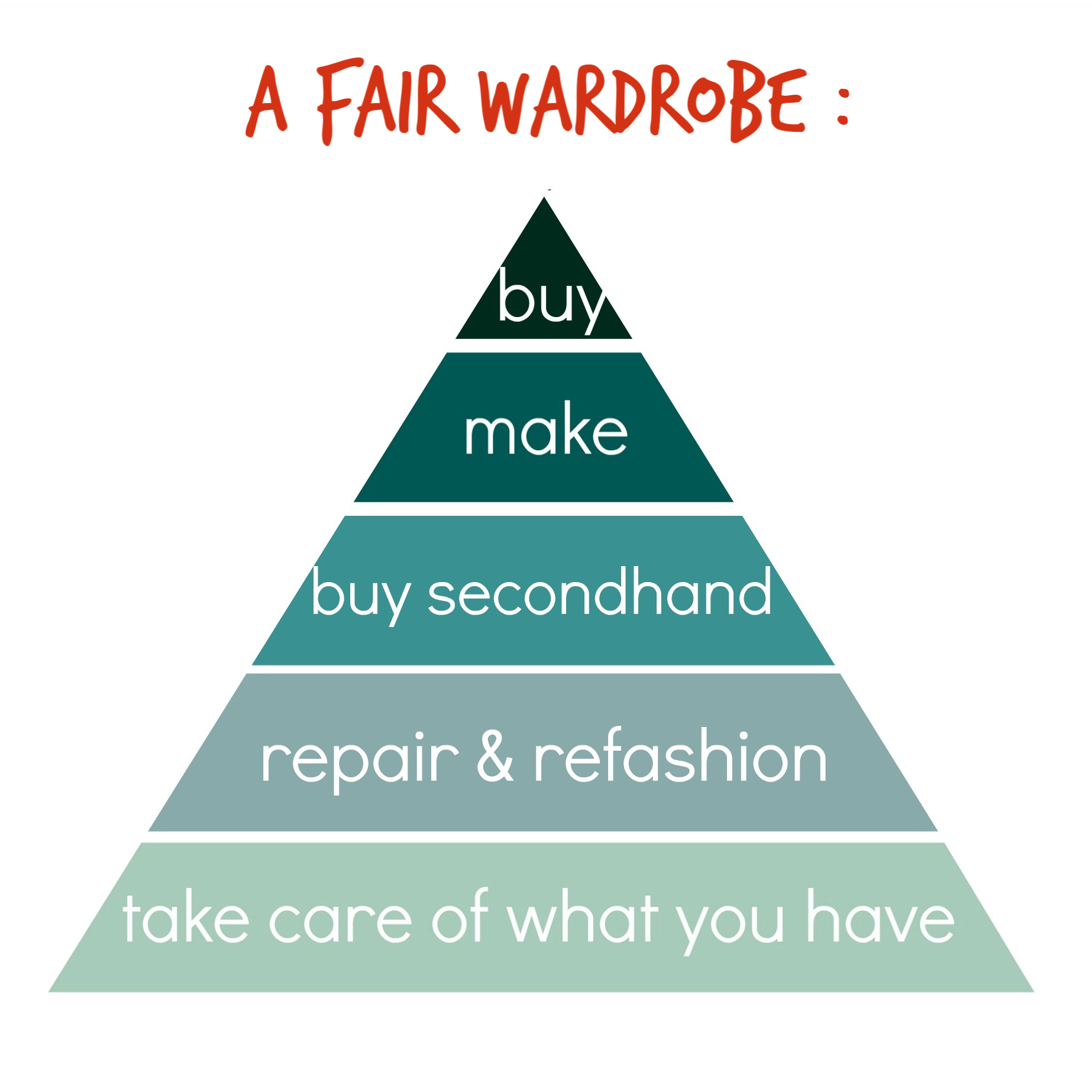 fair wardrobe piramide